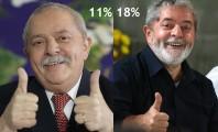 Lula barba